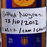 Bottle-Aged Negroni